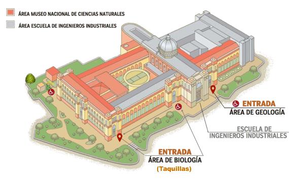 Plano del Museo de Ciencias Naturales de Madrid
